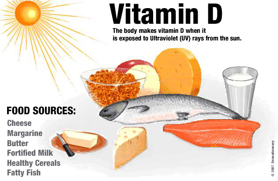 Nature Made Vitamin D Without Gelatin