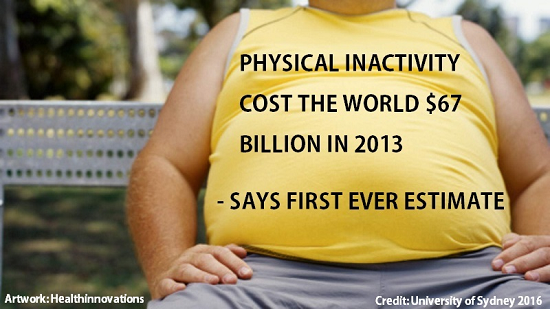 ft Physical inactivity cost the world $67 billion in 2013 says first ever estimate - healthinnovations